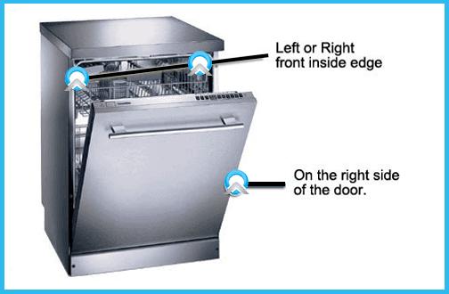 dishwasher model number locator
