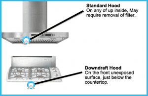range hood model number locator