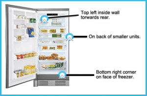 stand up freezer model number locator