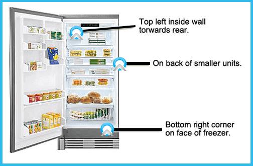 stand up freezer model number locator
